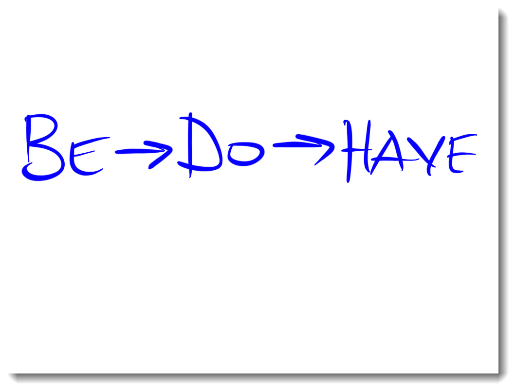 Be Do Have