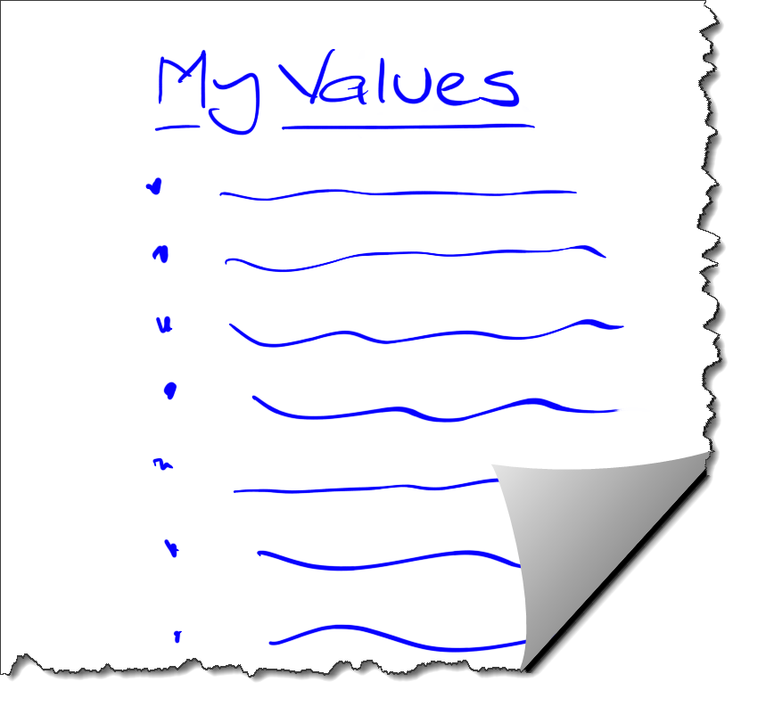 My list of personal values